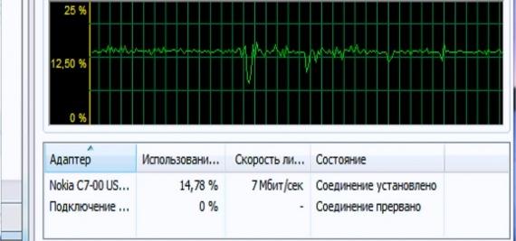 типо нормальная скорость
